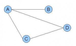 graf2-300x183